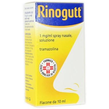 Rinogutt Spray Nasale