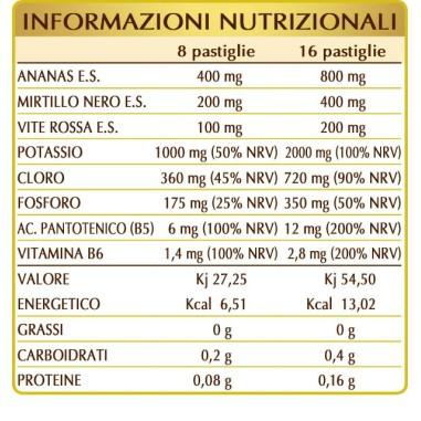Potassium Compositum