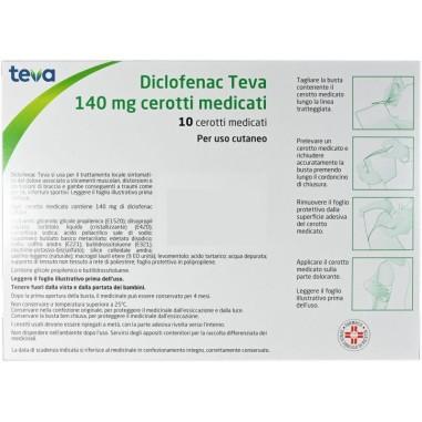 Diclofenac Teva